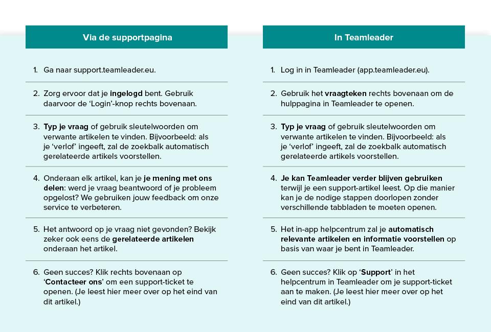 HQ_Blog_TeamleaderSupportSystem_NL_NL_2