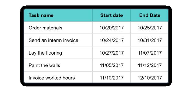 Excel Gantt Chart stap 1