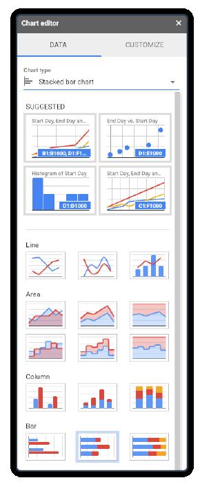 Excel Gantt Chart stap 5