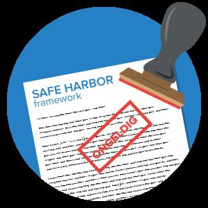 Safe Harbor neergehaald door Europees hof