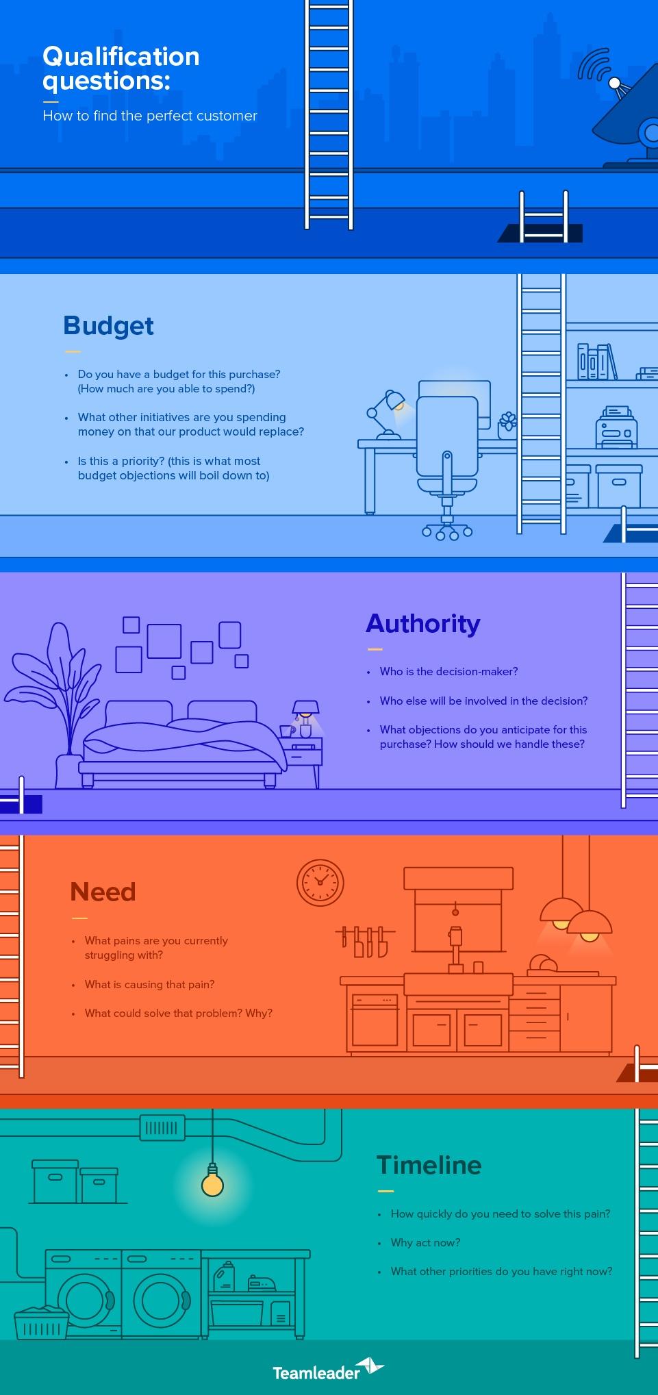 1_Blog3_QualifyLeads_Infographic_2.jpg